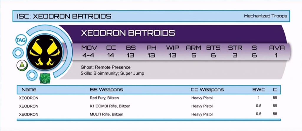 Xeodron