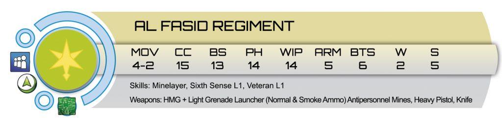 Lista de Ejército
